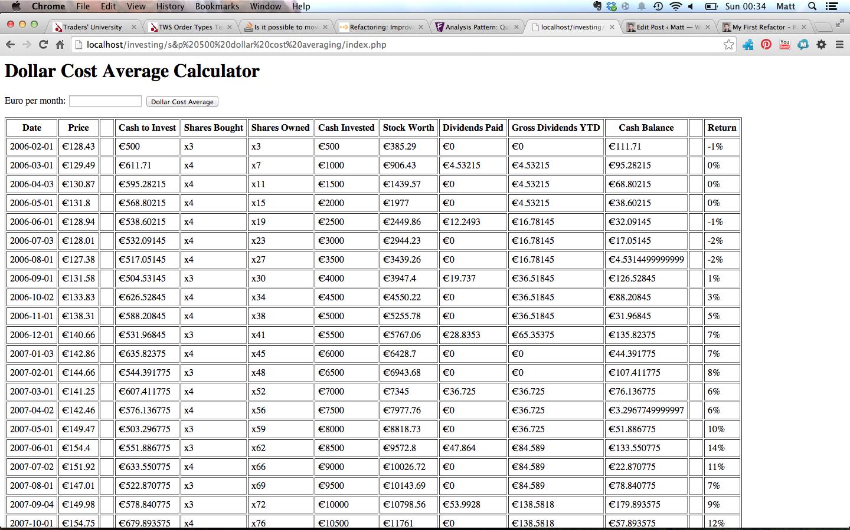 Dollar Cost Averager Screenshot